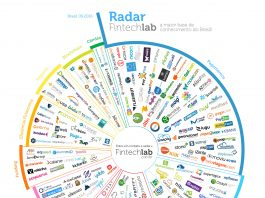 Radar FintechLab