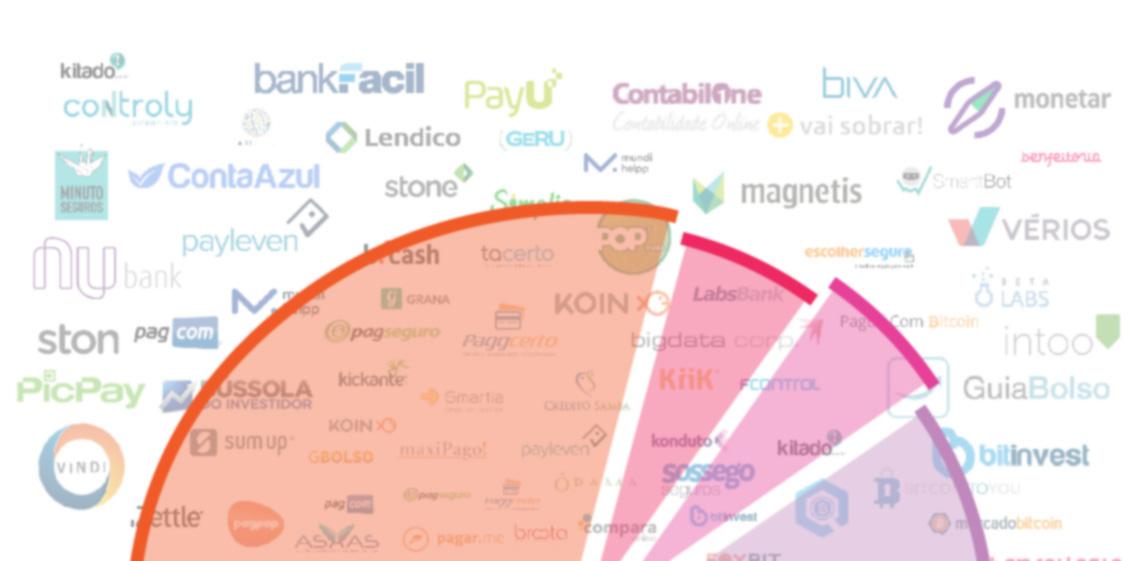 Veja as startups que podem ajudá-lo a se livrar dos bancos   FintechLab